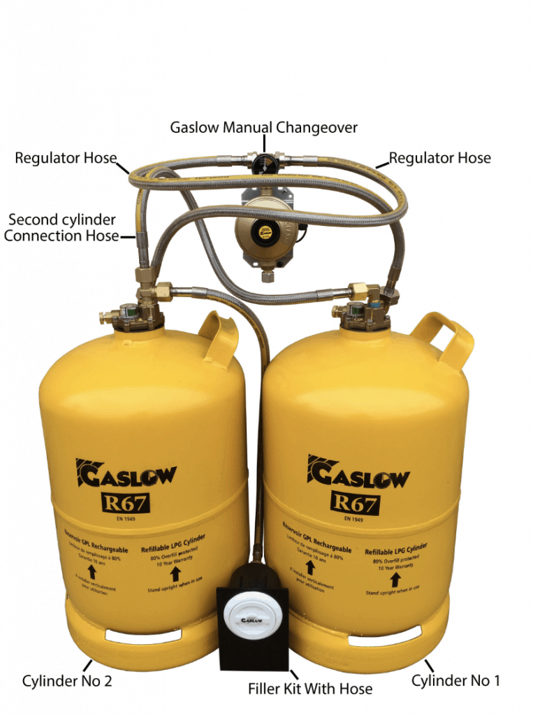 Looking to install Gaslow refillable gas bottles to your Motorhome or campervan? Here are easy to follow Gaslow fitting instructions and video! #gaslow #refillable #bottles #fitting #instructions #motorhome